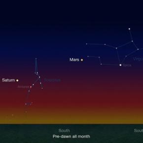 Una parada de planetas se producirán en elcielo