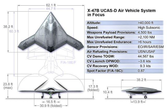 el X-47B Plano